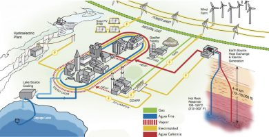 energia hidrotermica
