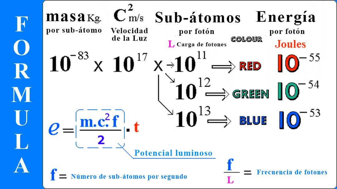 energia luminosa formula